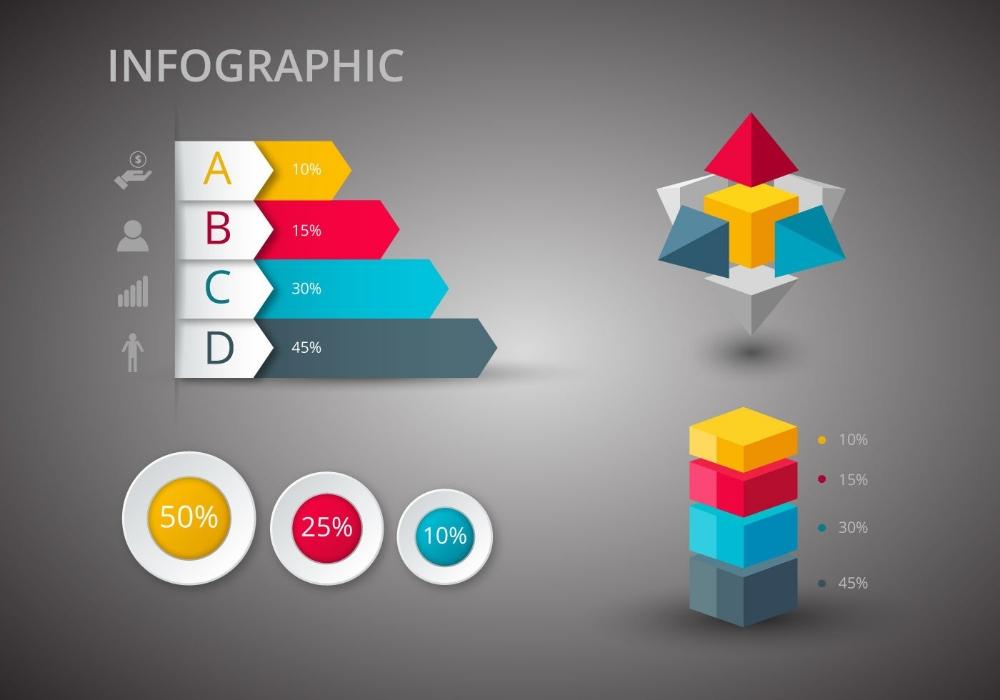 چگونه از اینفوگرافیک در بازاریابی استفاده کنیم؟